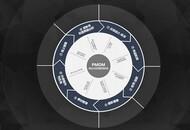 光云科技宣布全资收购深绘智能,加速推进服饰行业数字化