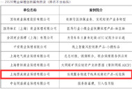 圆通旗下圆真商业保理公司荣获上海市创新案例奖