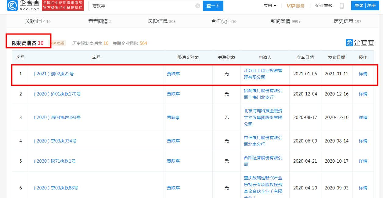 贾跃亭新增限制高消费令 已身负30条限制高消费令_人物_电商报