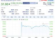 德国奢侈品电商Mytheresa成功上市 首日市值超27亿美元