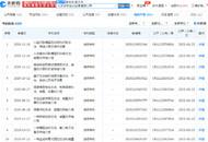 北京京东世纪贸易有限公司公开11条专利信息