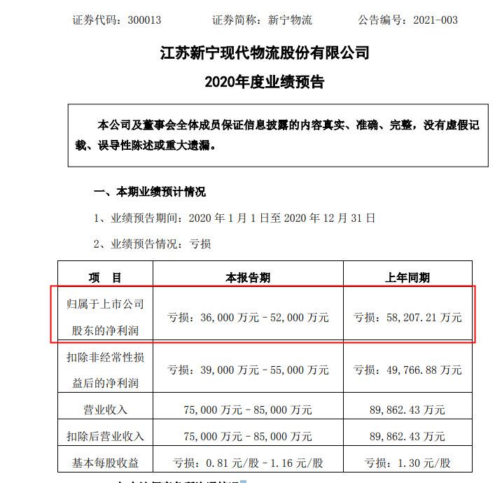 新宁物流2020年业绩预告:营收为 7.50亿元-8.50亿元_物流_电商报