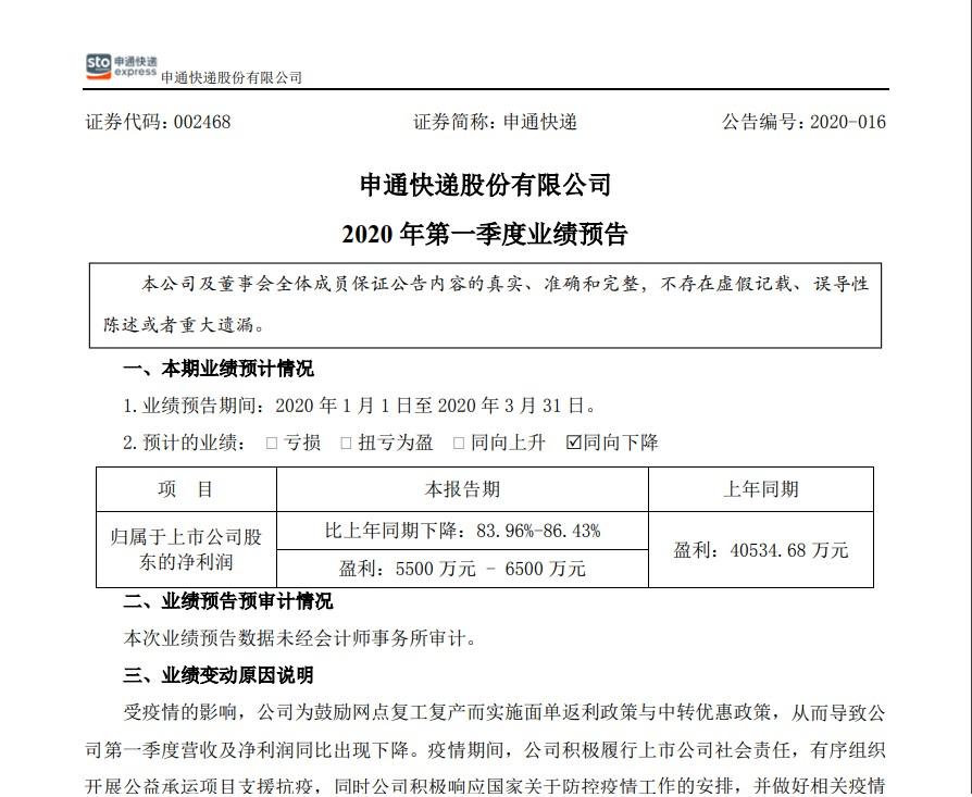 申通快递预计一季度盈利5500万元-6500万元 同比下降超80%_物流_电商报