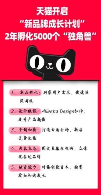 """天猫开启""""新品牌成长计划"""" 计划2年孵化5000个""""独角兽""""_零售_电商报"""