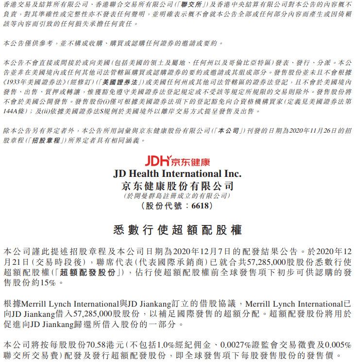 京东健康超额配股权获悉数行使 募资净额约39.82亿港元_零售_电商报